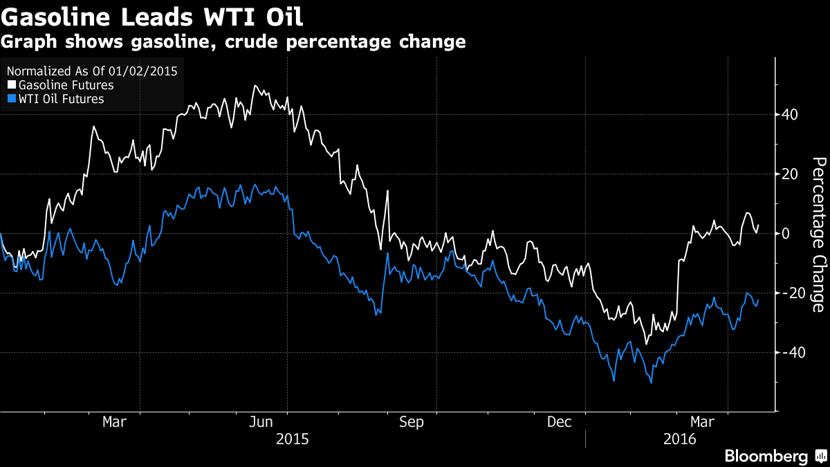 After Doha Bust, Oil Bulls Find Solace in Global Gasoline