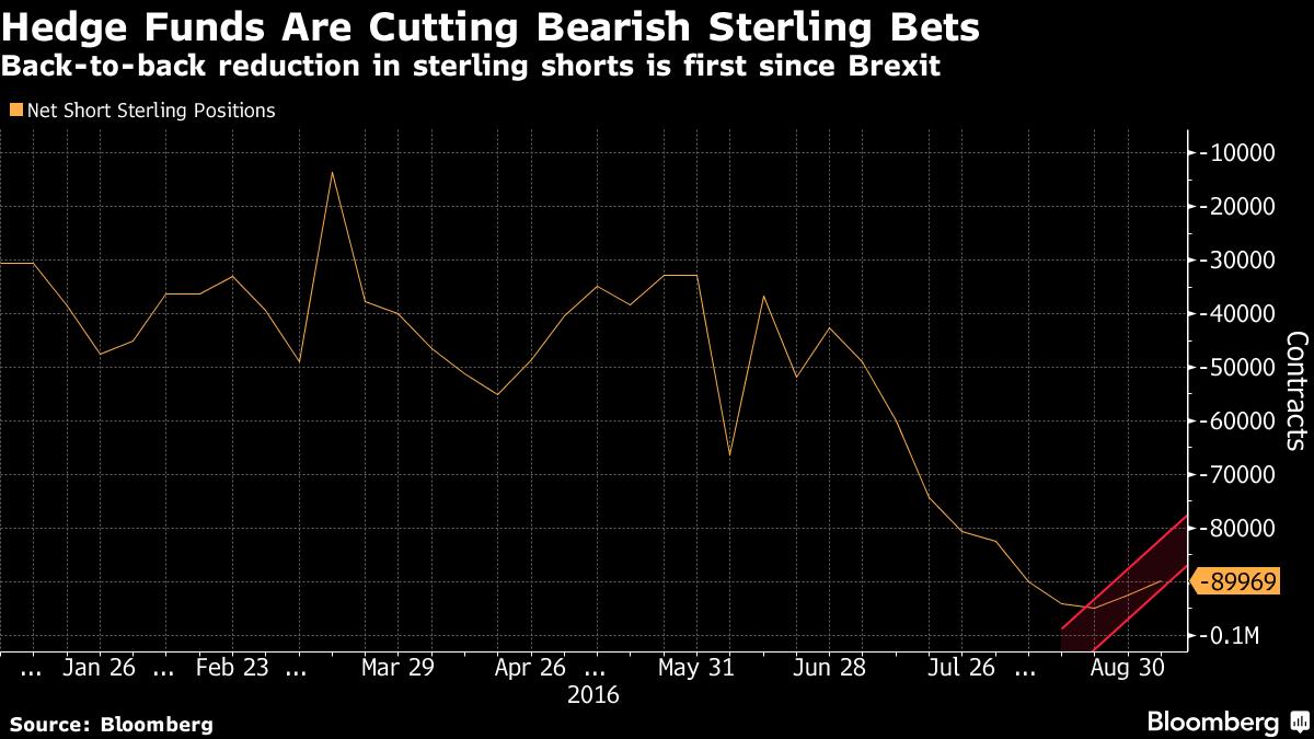 Bank of England upgrades economic forecast