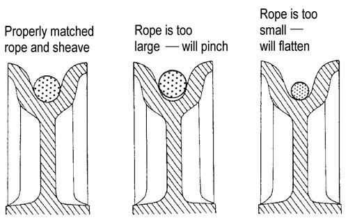 Wire_rope_Figure_3.jpg