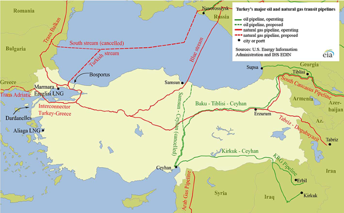 Georgia Natural Gas Russia