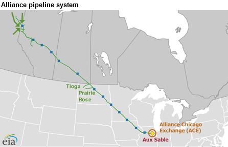Long Haul Natural Gas Pipeline