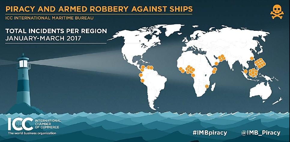 piracy report