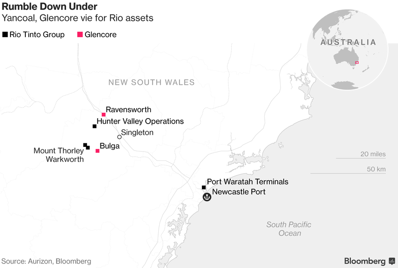 Rio prefers Yancoal to Glencore in Australia coal sale