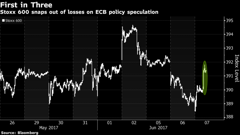 This chart tells you more about the ECB stance than the euro