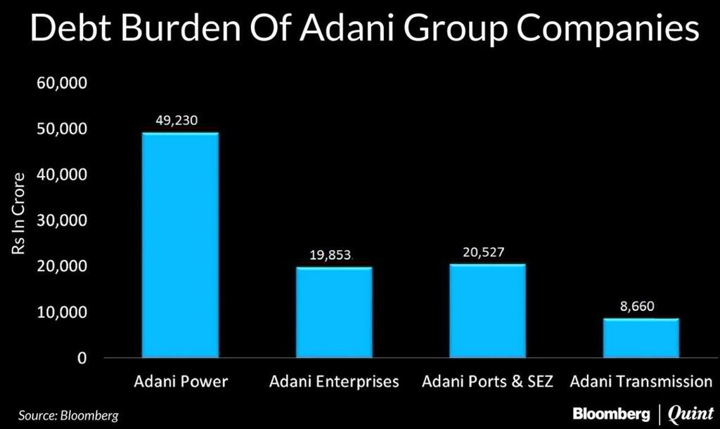 Adani gives final approval for Australia mine, rail project