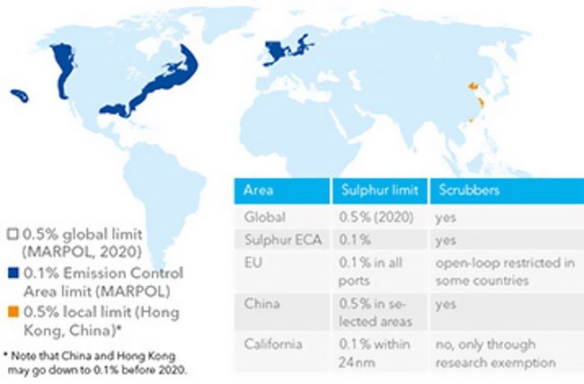 Sulphur cap ahead time to take action hellenic shipping news eca zones independent of the 05 per cent global fuel cap the emission controlareas ecas in europe and around north america possibly followedby china sciox Image collections