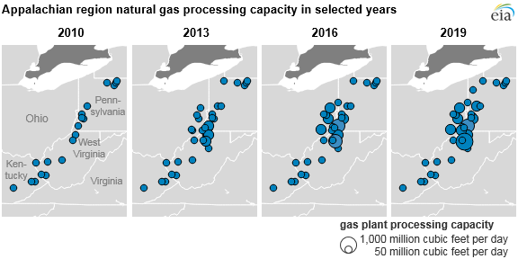 Natural Gas Processing Plants In Pennsylvania