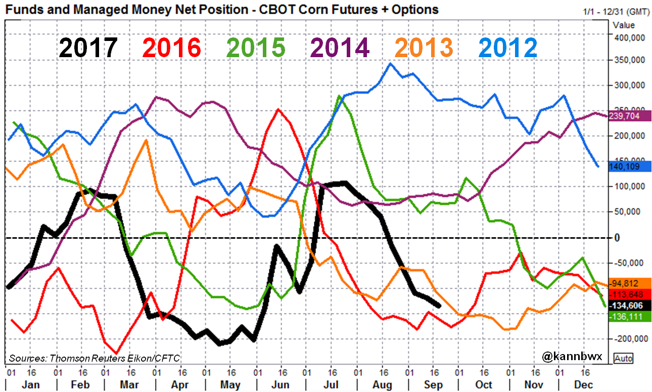 Soybeans edge higher as USDA pegs harvest rate behind forecasts