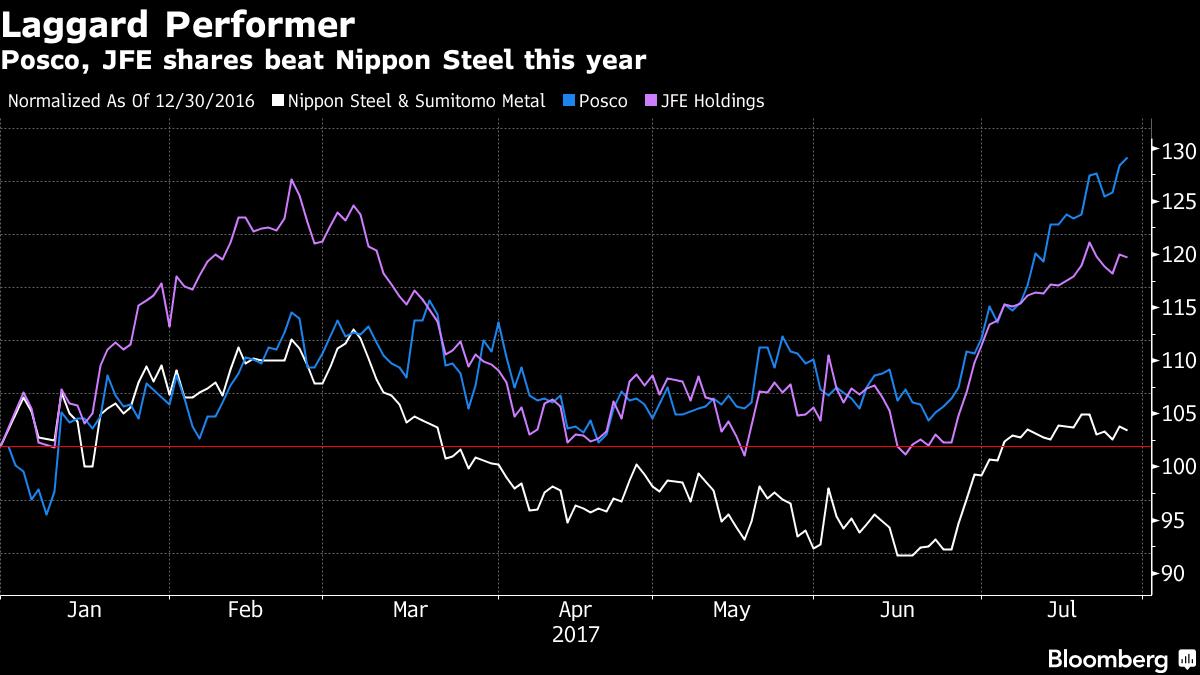 Kobe Steel scraps earnings forecast as data scandal clouds outlook