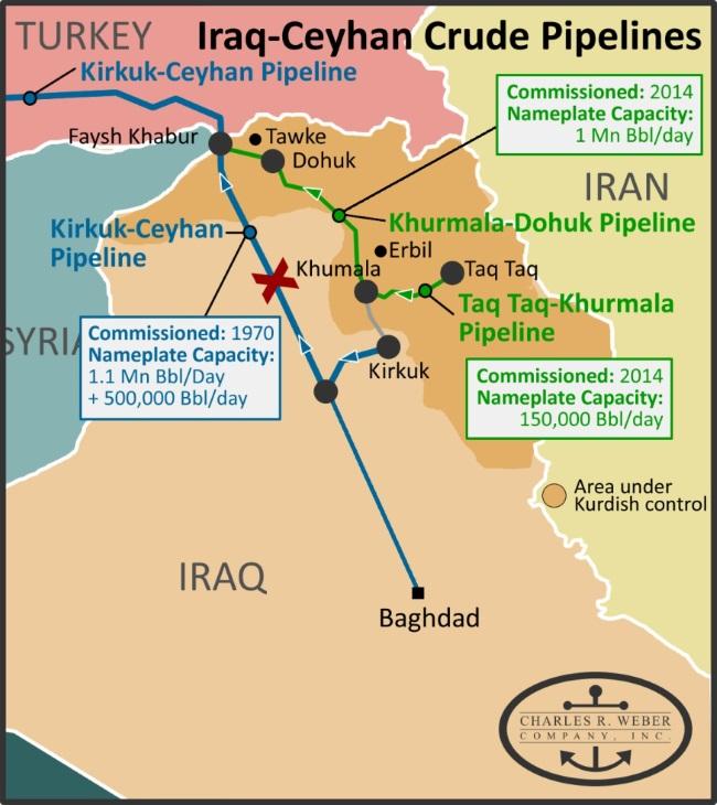 Aframax Tanker Market and the Kurdish Iraqi Standoff Hellenic