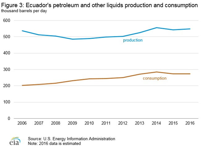 the threat to destroy europes domestic refining market If you already own other resources in that market we build domestic pipelines all - it's a national security threat so security will likely require.