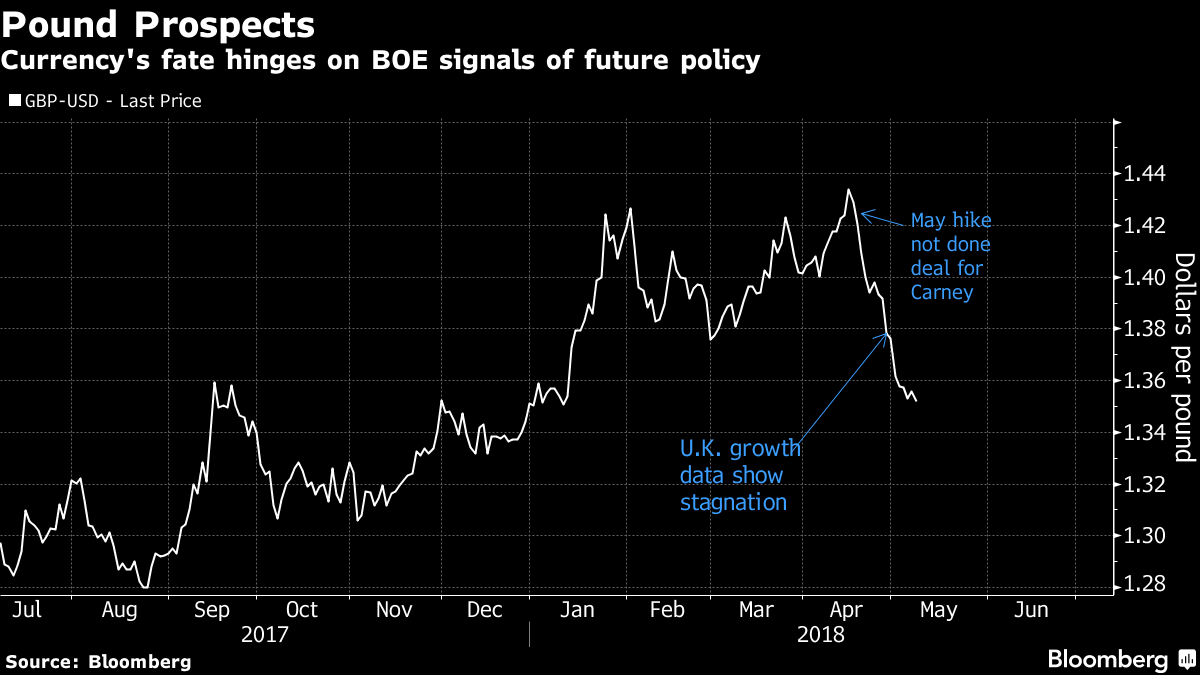 BoE holds interest rates, cuts growth forecast