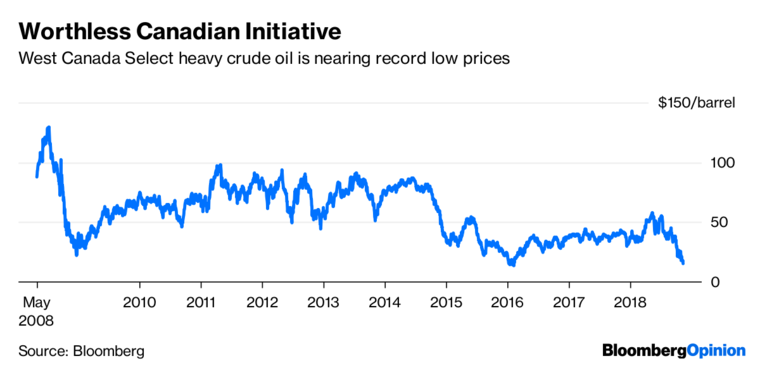 The Oil-Price Collapse Is Being Driven by Cars | Hellenic Shipping