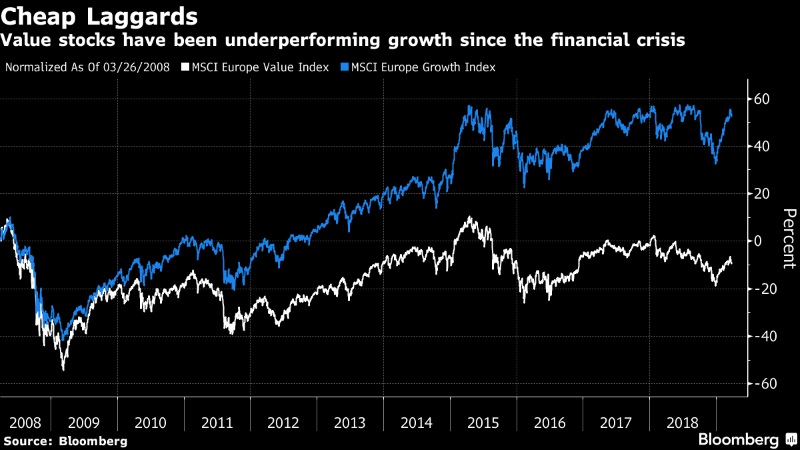 Hedge Fund Manager Says Stock Price Gap Is Chance of Decade