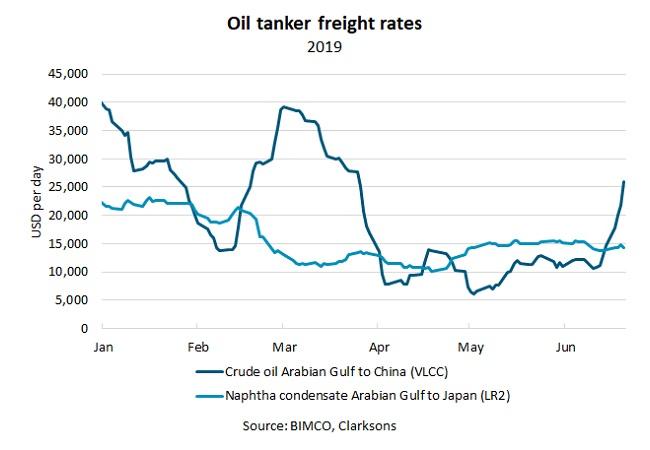ot-freight-rates.jpg