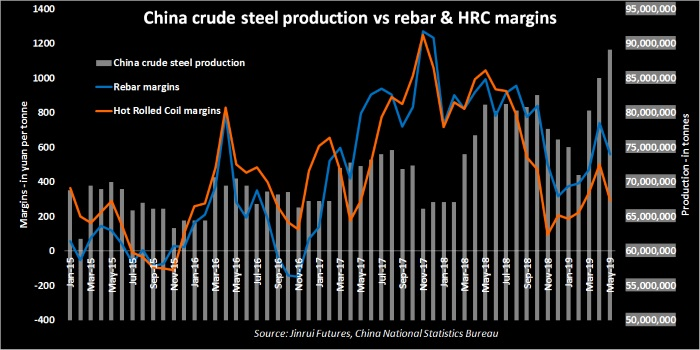 China's top steel mills create group to probe surging iron ore prices – document | Hellenic Shipping News Worldwide